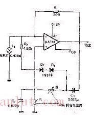 由CMOS组件组成的文氏桥振荡器电路