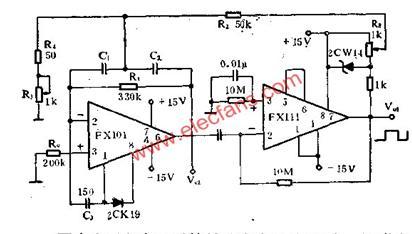 【图】简易正弦波,矩形波发生器电路信号产生