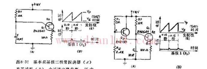 新型高精度双基极二极管振荡器