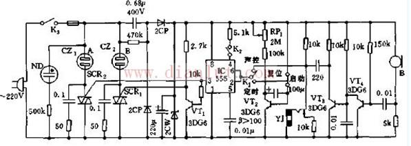 开关等。K1为功能转换开关。调节RP1,可得180分钟内预置定时。K2为复位开关,利用此功能,可对电扇、电热器进行定时开启或关断。K1置声控时,定时解除,在3米以外可用击掌或哨声等进行电源的通断控制。 来源:
