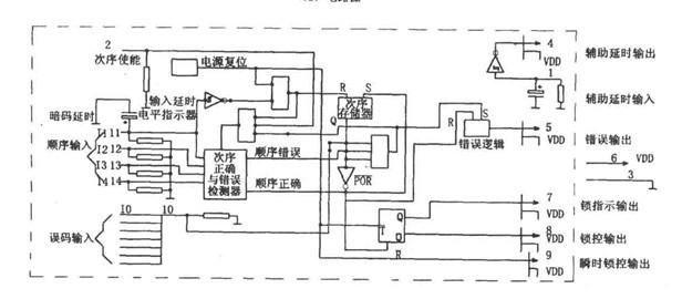 其中降压稳压电路为整个电路提供+9V的直流电压.密码集成块IC1采图片