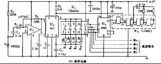 如图所示红外线四通道遥控器电路包括发射器和接收器两部分,利用不同宽度的脉冲调制红外光进行多通道的发送和接收,用于对家电或多路控制装置进行遥控。   555和RP1~RP4、R1、C1组成无稳态多谐振荡器,振荡器频率由充、放电时间常数决定,即f=1.44/(RP+2R1)C1。 来源: