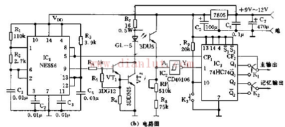 NE555是属于555系列的计时IC的其中的一种型号,555系列IC的接脚功能及运用都是相容的,只是型号不同的因其价格不同其稳定度、省电、可产生的振荡频率也不大相同;而555是一个用途很广且相当普遍的计时IC,只需少数的电阻和电容,便可产生数位电路所需的各种不同频率之脉波讯号。   NE555的特点有: 1.