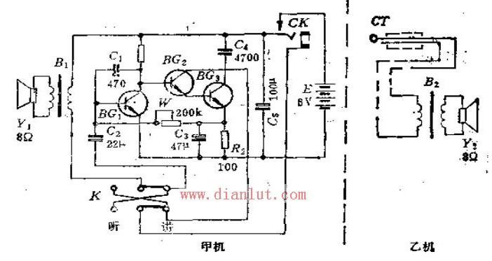 晶体管BG1、BG2和BG3组成两级直耦式音频放大器。BG2、BG3构成复合管。这种直耦式线路使用元件少,信号传输效率高,而且调试也较简单,只要微调电位群W就能决定三个晶体管的直流工作点。玩具对讲电话机能在二三十米距离之内通话,它除了可作儿童玩具使用外,还可以用于家庭房间之间的对讲使用。 来源: