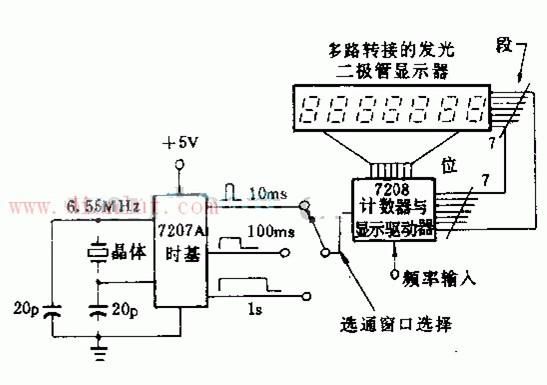 7207A与7208构成的郑骰子游戏运行电路及原理分析