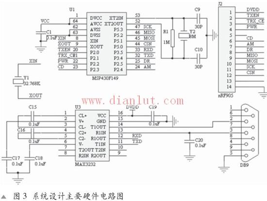 MSP430F14混合信号控制器电路