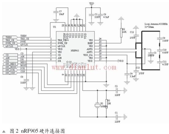 NRF905的硬件连接电路及其原理