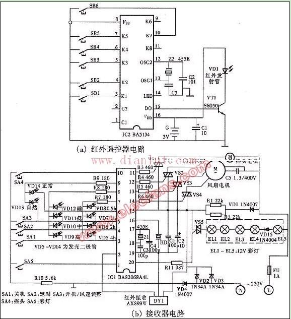 多功能电风扇红外遥控的原理电路