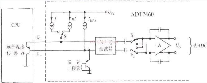 基于ADT7460构成的远程测温电路