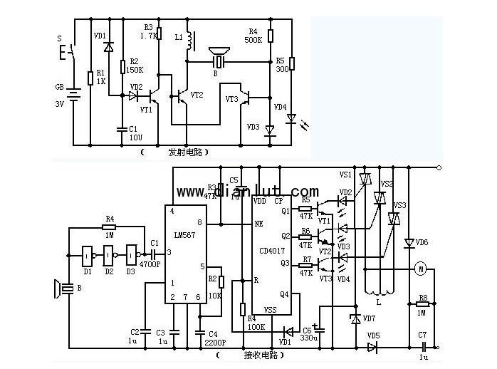 如图所示本电路为超声波遥控原理图,这种遥控开关,电路简单,且免调试,非常适合初学者制作。   本电路为发射电路。电路采用分立器件构成,VT1和VT2以及R1-R4、C1、C2构成自激多谐振荡器,超声发射器件B被联接在VT1和VT2的集电极回路中,以推挽形式工作,回路时间常由R1、C1和R4、C2确定。超声发射器件B的共振频率使多谐振荡电路触发。因此,本电路可工作在最佳频率上。   接收电路所图所示,结型场效应VT1构成高输入阻抗放大器,能够很好地与超声接收器件B相匹配,可获得较高接收灵敏度及选频特性