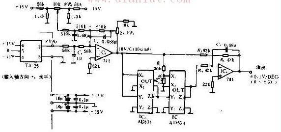 如图所示为倾斜仪电路图。   该电路图是加速度计的输出为Asin,A为=90,既跟输入轴垂直输入重力加速度为1g时输出电压。VR1修正加速度计壳定位定向和运算放大器IC1的偏执电压,使加速度计的输入轴水平放置,将IC1的输出调零。VR2用于调整增益,使输入轴垂直放置,将IC1的输出调为10V.