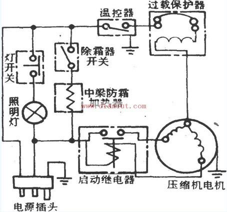 电箱电路图的画法-如图所示为电冰箱电路.一种使食物或其他物品保持冷态、内有压缩机