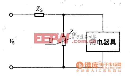 压敏电阻器的阻抗zv与电路总阻抗(包括浪涌阻抗么)构成了分压器,因此