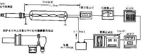 定时器控制式微波炉的工作原理图-传感器电路-捷配