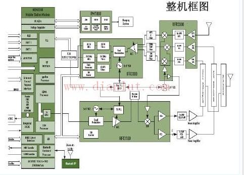 手机电路图及检修方法