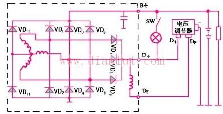 【图】交流发电机电路其它电路图