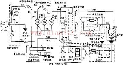 lg电子ms-5586dtw电脑式烧烤型微波炉电路原理图