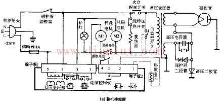 安宝路MB-23电脑式烧烤型微波炉电路原理图