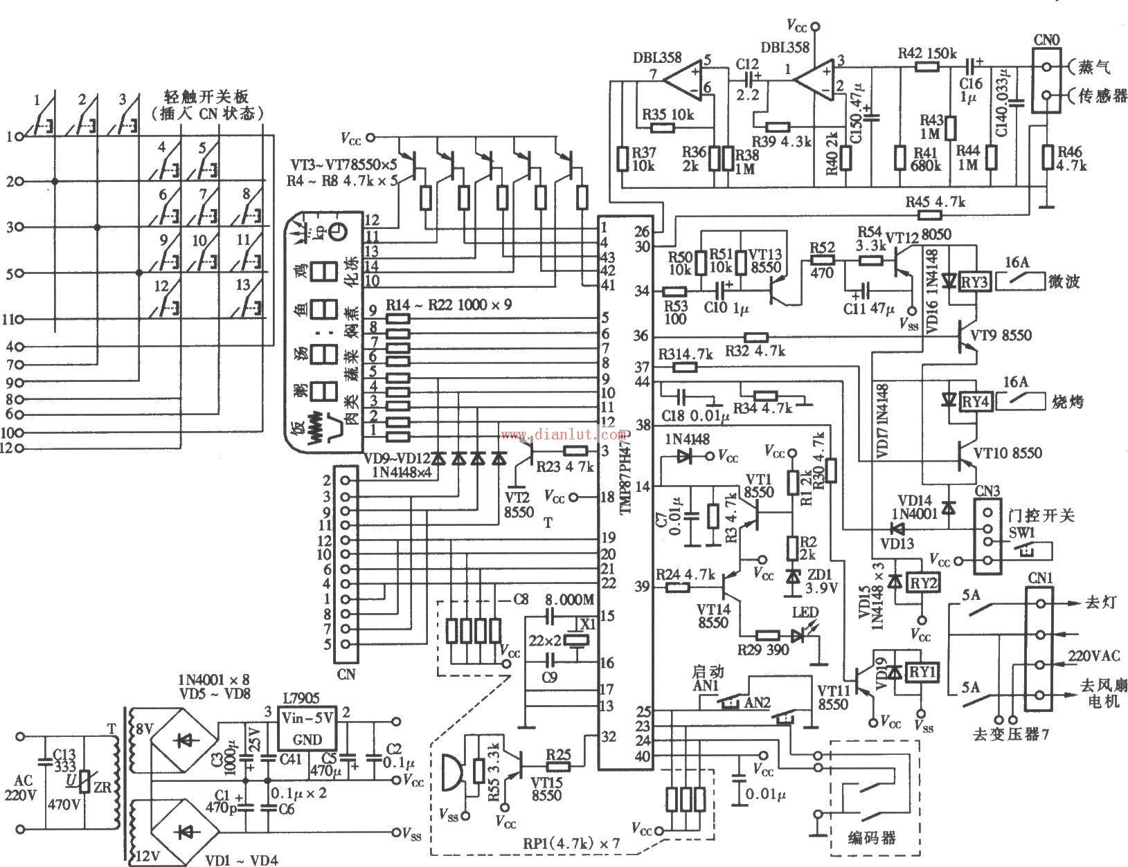 微波炉(microwave oven/microwave),顾名思义,就是用微波来煮饭烧菜的。微波炉是一种用微波加热食品的现代化烹调灶具。微波是一种电磁波。微波炉由电源,磁控管,控制电路和烹调腔等部分组成。电源向磁控管提供大约4000伏高压,磁控管在电源激励下,连续产生微波,再经过波导系统,耦合到烹调腔内。在烹调腔的进口处附近,有一个可旋转的搅拌器,因为搅拌器是风扇状的金属,旋转起来以后对微波具有各个方向的反射,所以能够把微波能量均匀地分布在烹调腔内。微波炉的功率范围一般为500~1000瓦。从而加热