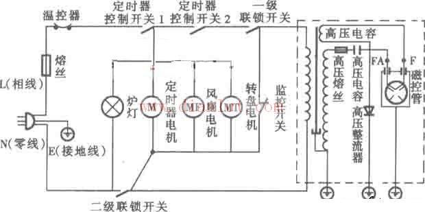 微波炉电路原理图图