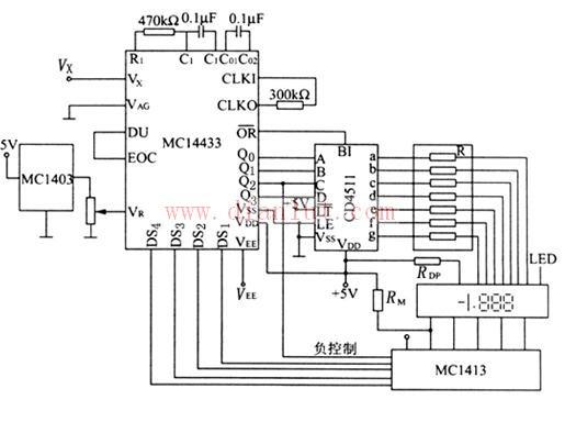 基于mc14433的数字电压表电路