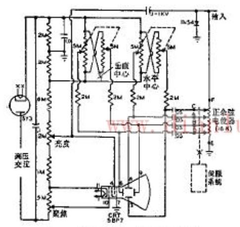 【图】新型目标方位指示器电路图其它电路图