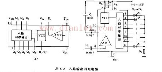 图6-2所示的电路为一能根据音频信号的强弱控制八路时序输出闪光状态变化快慢的灯饰电路。   电路原理,此电路采用八路闪光集成电路LP188组装而成。采用双系列直插式14脚塑料封装。其内部逻辑框图如图6-2(a)所示,电路的14脚和7脚分别为电源正负极,6脚R/C为压控振荡器输入端,8脚和9脚为音频放大器的输入和输出墙,Q11~Q5分别为八路闪光输出端。电路使用电源电压为9~18V.