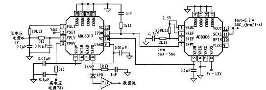 【图】adl5317+ad8305典型应用电路说明其它电路图