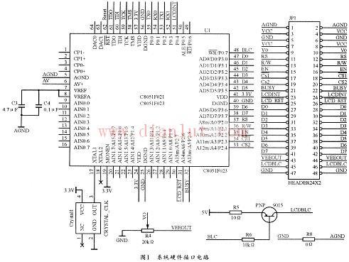 液晶屏系统硬件接口电路
